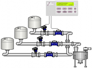 Florite Precision Industrial Blending Control