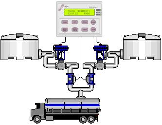Dual Batch Control