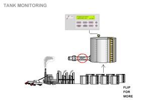 tank_monitoring