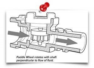 florite fluid flow